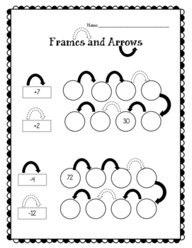 Frames and Arrows