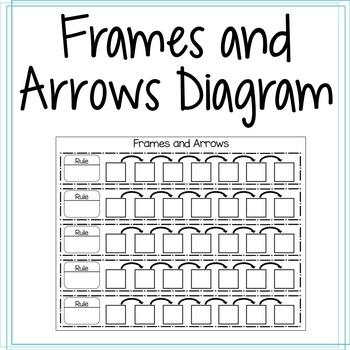 Frames and Arrows Diagram