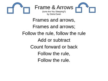Frames and Arrows Song