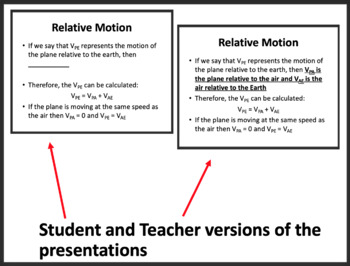 Frames of Reference - Relative Motion - A Physics PowerPoint Lesson & Notes