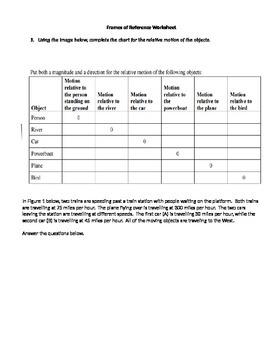 Frames of Reference Worksheet