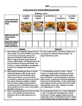 France Cultural Foods Matching Activity Worksheet