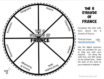 France Interactive Notebook Activities Student Workbook with Test Prep Passage
