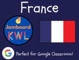 France - KWL Charts for Jamboard (Distance Learning, Activities)