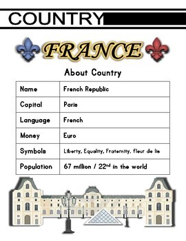 France Themed Activity Set