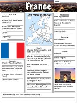 France Worksheet