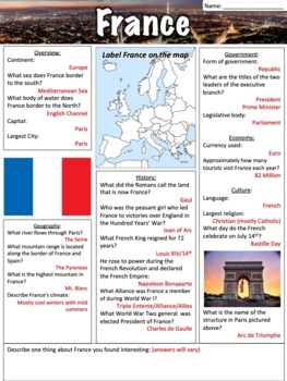 France Worksheet