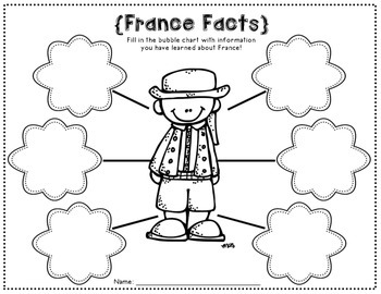 France Writing Papers (a country study!)