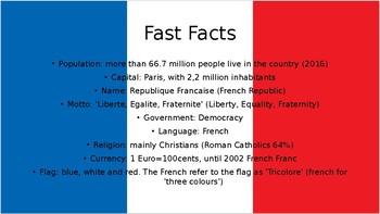 France through Little Passports- Editable