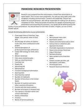 Franchise Research Presentation