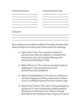 Francis Bacon Work Sheet / Activity