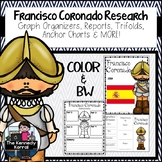 Francisco Coronado Research Report Bundle