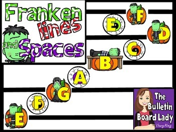 Frankenlines and Spaces Treble Staff Display