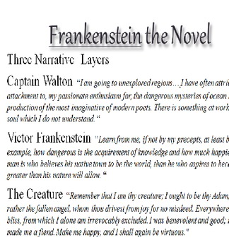 Frankenstein An Introduction with Activities