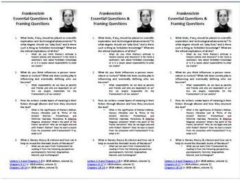 Frankenstein Bookmarks with Essential Questions & Lit Criticism Focus