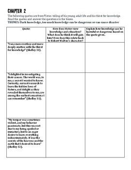 Frankenstein Chp 1-2 Assignment