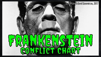 Frankenstein: Conflict Chart Assignment/ Graphic Organizer