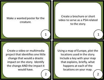 Frankenstein Culminating Projects [Task Cards] (Mary Shelley)