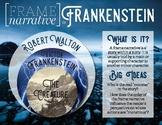Frankenstein Frame Narrative Poster