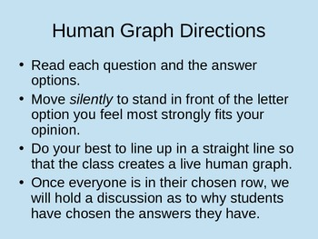 Frankenstein: Human Graph Activity
