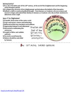 FRANKENSTEIN NOVEL STUDY LITERATURE GUIDE FLIP BOOK