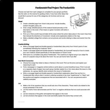 Frankenstein Portfolio Project