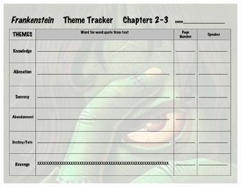 Frankenstein Theme Tracker