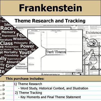 Frankenstein - Theme Tracking Notes Etymology & Context Research
