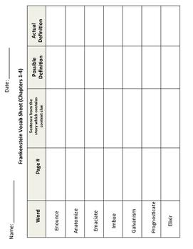 Frankenstein Vocabulary Sheet 1-4