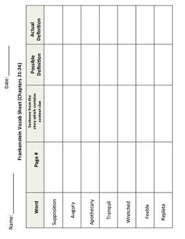 Frankenstein Vocabulary Sheet 17-20