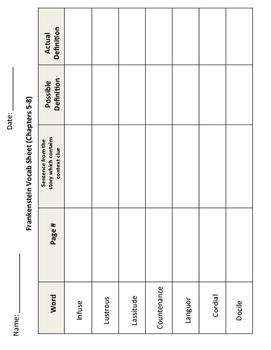 Frankenstein Vocabulary Sheet 5-8