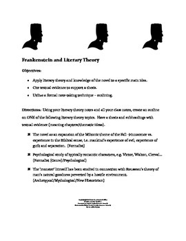 Frankenstein and Literary Theory