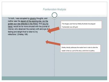 Frankenstein background and analysis powerpoint