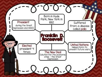 Franklin D. Roosevelt Task Cards, Board Game, Posters, and Printables