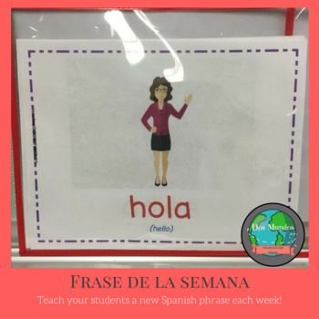 Frase de la semana/Spanish phrase of the week