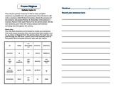 Frases Magicas Realidades 2A cooperative learning magic sentences grammar vocab