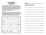 Frases Magicas Realidades 6A cooperative learning magic sentences grammar vocab