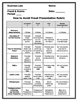Fraud Research Project Rubric