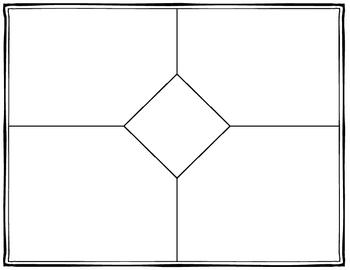 frayer 4 square model elita aisushi co