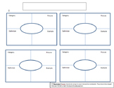 Frayer Chart Vocabulary Template
