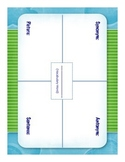 Frayer Diagram Vocab Worksheet (Vocabulary 4 Square)