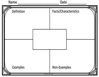 FREE Blank Frayer Model Graphic Organizers