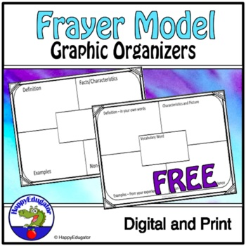 Frayer Model - FREE Blank Graphic Organizers
