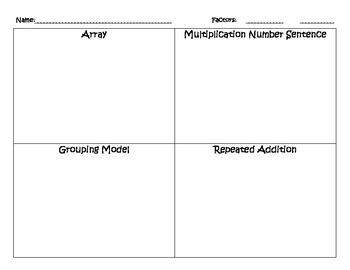 Frayer Model 3rd Grade Intro to Multiplication