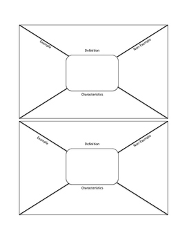 Frayer Model Blank Vocabulary Cards- Interactive Student N