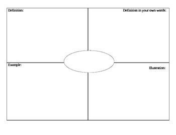 Frayer Model Map Worksheet