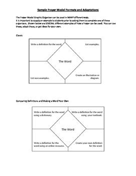 Frayer Model Samples and Adaptations