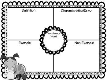 Frayer Model Social Studies