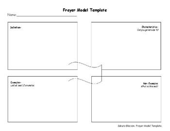 Frayer Model Template- FREE