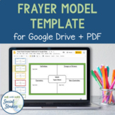 Frayer Model Template for Google Drive and PDF